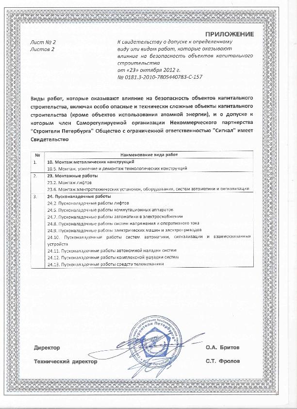 Хабаровская районная больница вакансии